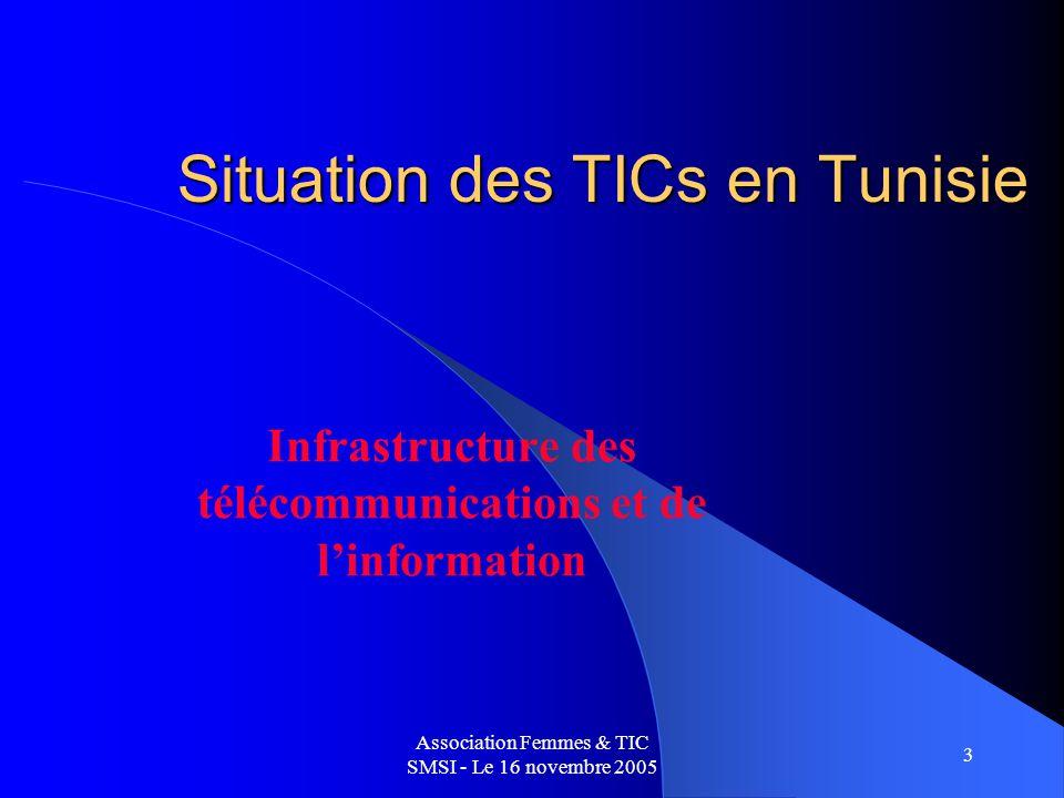 Association Femmes & TIC SMSI - Le 16 novembre 2005 4 Infrastructure des télécommunications Un réseau de télécommunication totalement numérisé Existence de tous types de services: – téléphonie fixe :1.3 M abonnés – rurale : 32 000 abonnés – mobile :5 M abonnés – accès Internet :138 000 abonnés Transmission de données : X25, FR, ADSL, RNIS, VSAT, LS,….