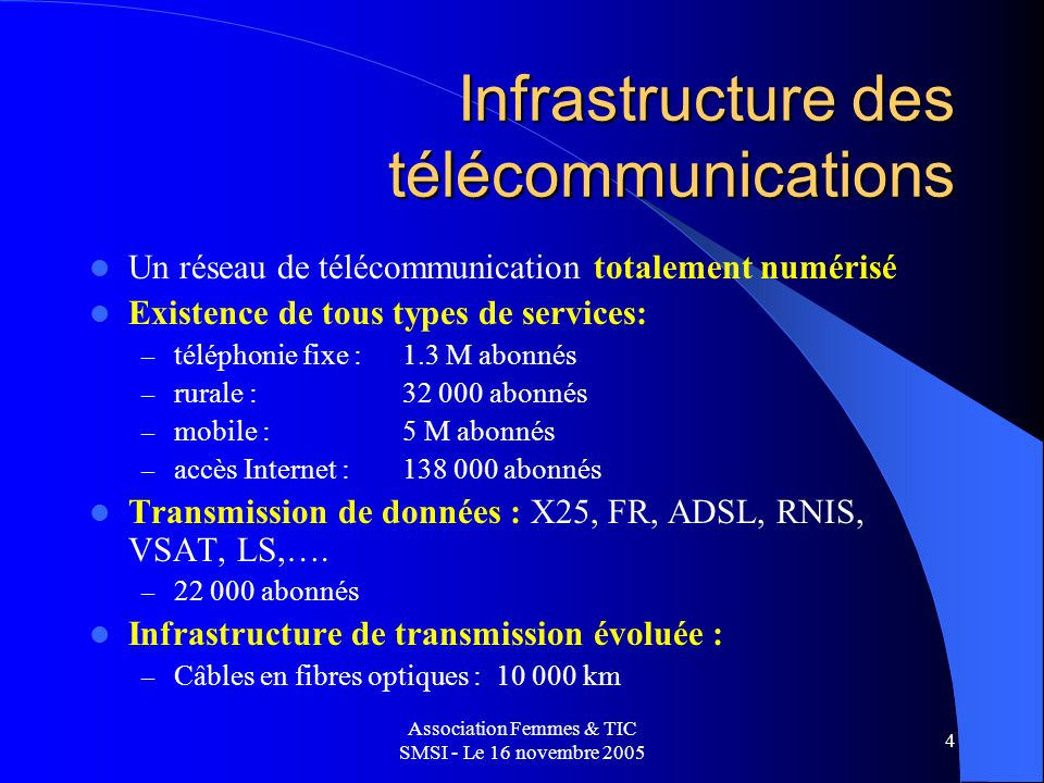 Association Femmes & TIC SMSI - Le 16 novembre 2005 5 Renforcement des liaisons Internet Connexion aux réseaux mondiaux : participations aux grands projets multilatéraux (SEA ME WE II, SEA ME WE III, Thouraya, FLAG, ….) Mise en service du câble transcontinental SEA ME WE IV prévue pour Q3-2005 Introduction de la Voix sur IP pour linternational 2 Gateways de transit international