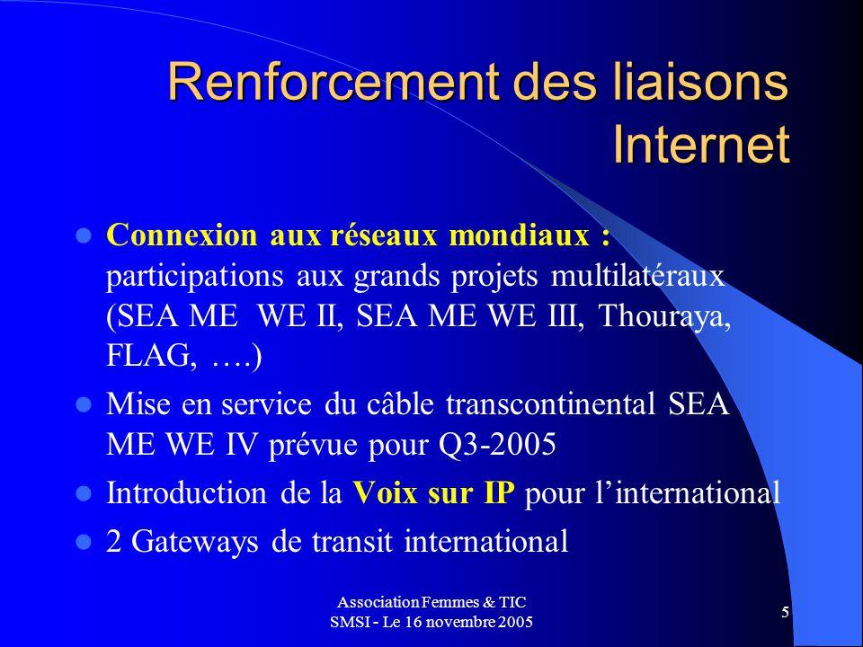 Association Femmes & TIC SMSI - Le 16 novembre 2005 6 Projet ADSL: Lencouragement du Haut Débit Objectif : Étendre la couverture du haut débit à toutes les régions du pays Commercialisé depuis Novembre 2004 Services fournis: ADSl, ADSL2+, SHDSL,… Extension du réseau national dADSL en 4 phases: