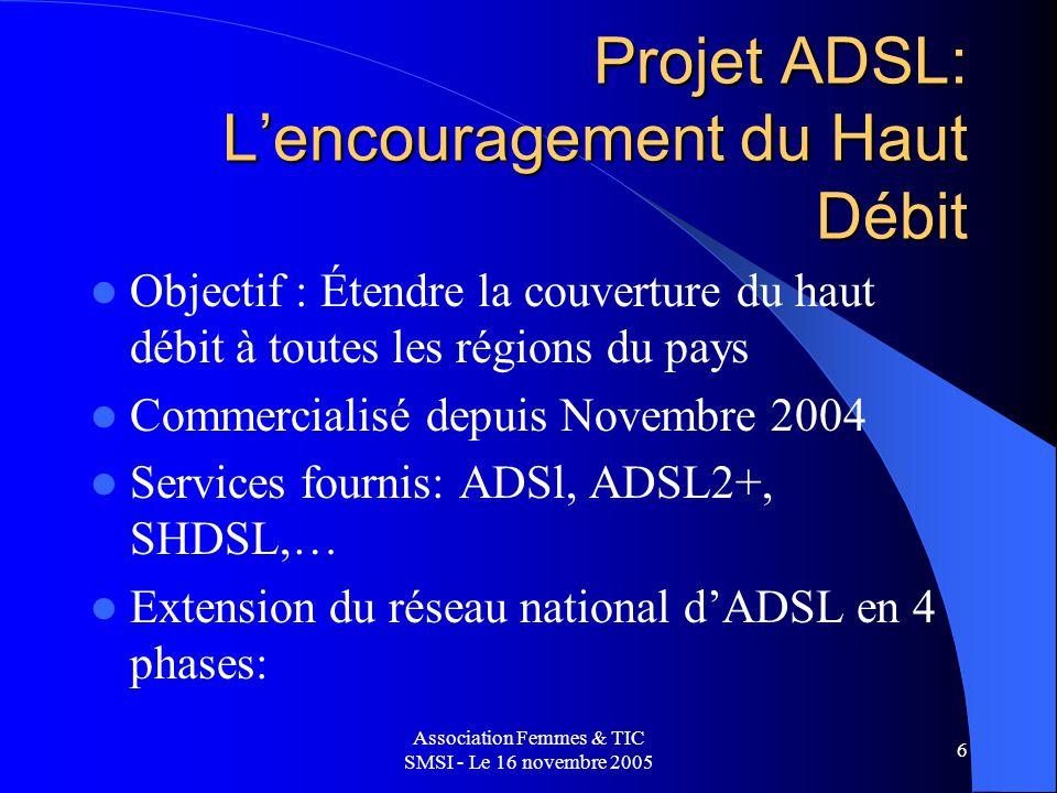 Association Femmes & TIC SMSI - Le 16 novembre 2005 7 3 è me phase 2 è me phase Couverture du R é seau ADSL 4 è me phase