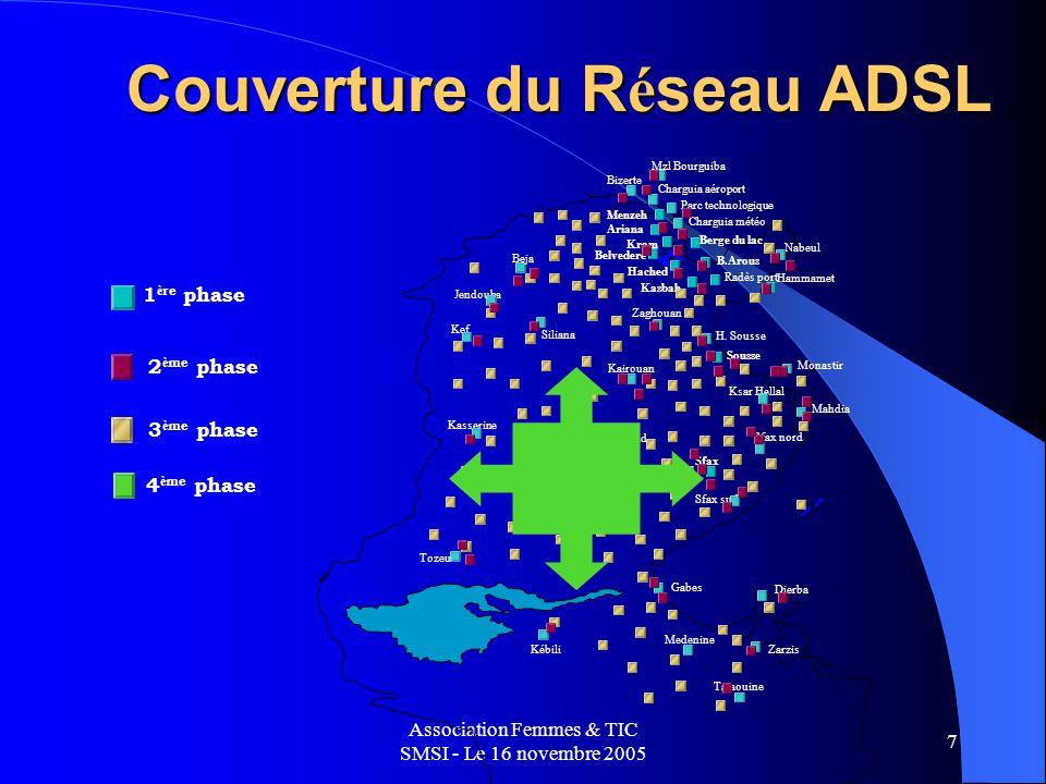 Association Femmes & TIC SMSI - Le 16 novembre 2005 8 La Tunisie en chiffres IndicateurAnnée 2005 Taux de numérisation du réseau télécoms100% Nbre de lignes téléphoniques fixes1.3M Nbre de lignes mobiles (entre les 2 opérateurs)4.5M Infrastructure de transmission (câblage en fibre optique)10 000 km Bande passante à linternational750 Mb/s Nbre dutilisateurs Internet905 000 Nbre dabonnés Internet138 000 Nbre de publinets305 Nbre de FSI13 Nbre de sites Web3014