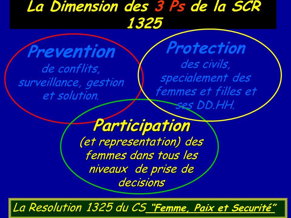 La Dimension des 3 Ps de la SCR 1325 Pr evention de conflits, surveillance, gestion et solution. Protection des civils, specialement des femmes et fil