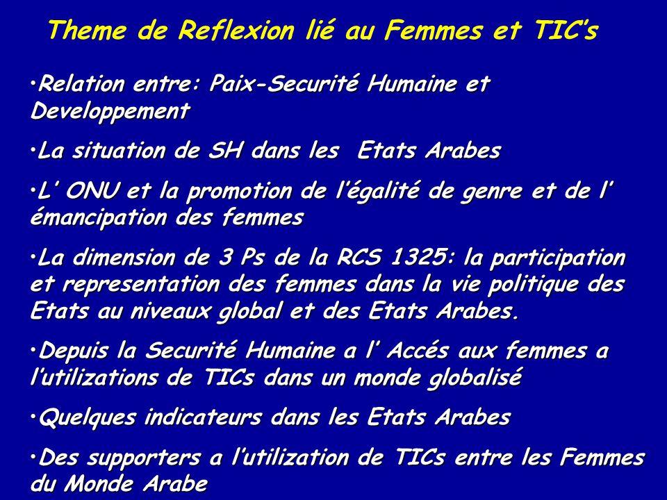 Theme de Reflexion lié au Femmes et TICs Relation entre: Paix-Securité Humaine et DeveloppementRelation entre: Paix-Securité Humaine et Developpement La situation de SH dans les Etats ArabesLa situation de SH dans les Etats Arabes L ONU et la promotion de légalité de genre et de l émancipation des femmesL ONU et la promotion de légalité de genre et de l émancipation des femmes La dimension de 3 Ps de la RCS 1325: la participation et representation des femmes dans la vie politique des Etats au niveaux global et des Etats Arabes.La dimension de 3 Ps de la RCS 1325: la participation et representation des femmes dans la vie politique des Etats au niveaux global et des Etats Arabes.