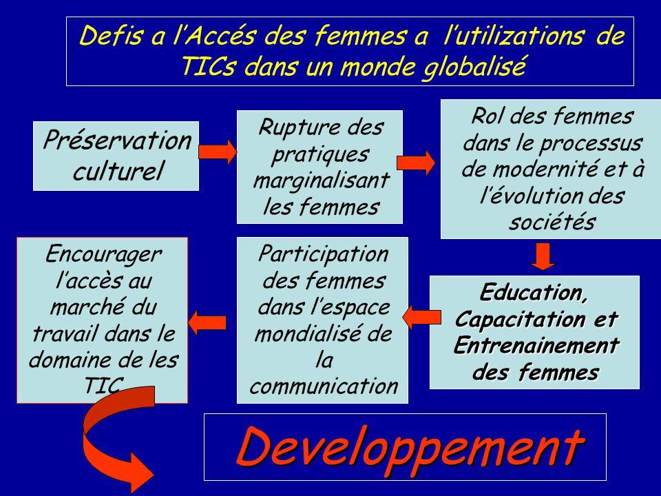 Defis a lAccés des femmes a lutilizations de TICs dans un monde globalisé Préservation culturel Rupture des pratiques marginalisant les femmes Rol des femmes dans le processus de modernité et à lévolution des sociétés Encourager laccès au marché du travail dans le domaine de les TIC.