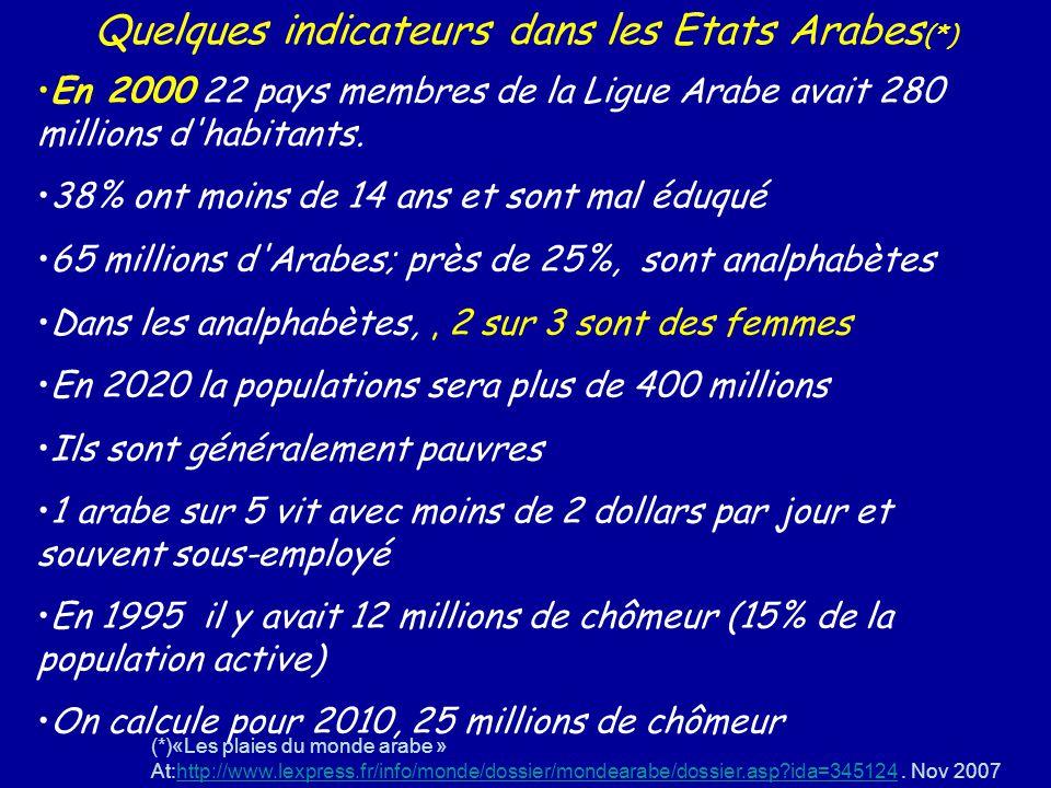 En 2000 22 pays membres de la Ligue Arabe avait 280 millions d'habitants. 38% ont moins de 14 ans et sont mal éduqué 65 millions d'Arabes; près de 25%