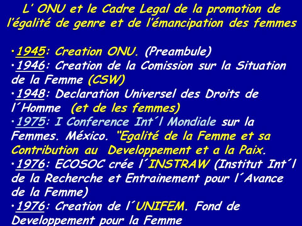 19451945: Creation ONU.