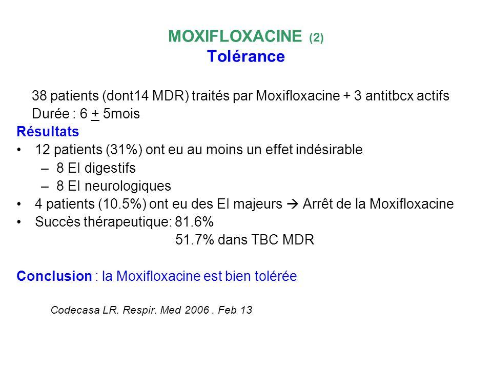 MOXIFLOXACINE (2) Tolérance 38 patients (dont14 MDR) traités par Moxifloxacine + 3 antitbcx actifs Durée : 6 + 5mois Résultats 12 patients (31%) ont e