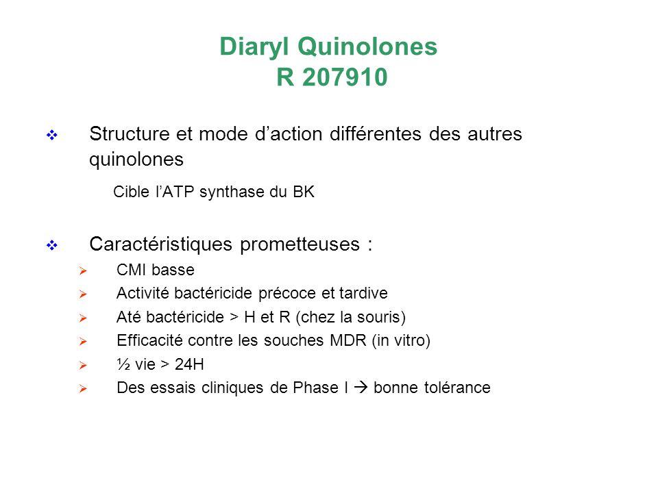 Diaryl Quinolones R 207910 Structure et mode daction différentes des autres quinolones Cible lATP synthase du BK Caractéristiques prometteuses : CMI b