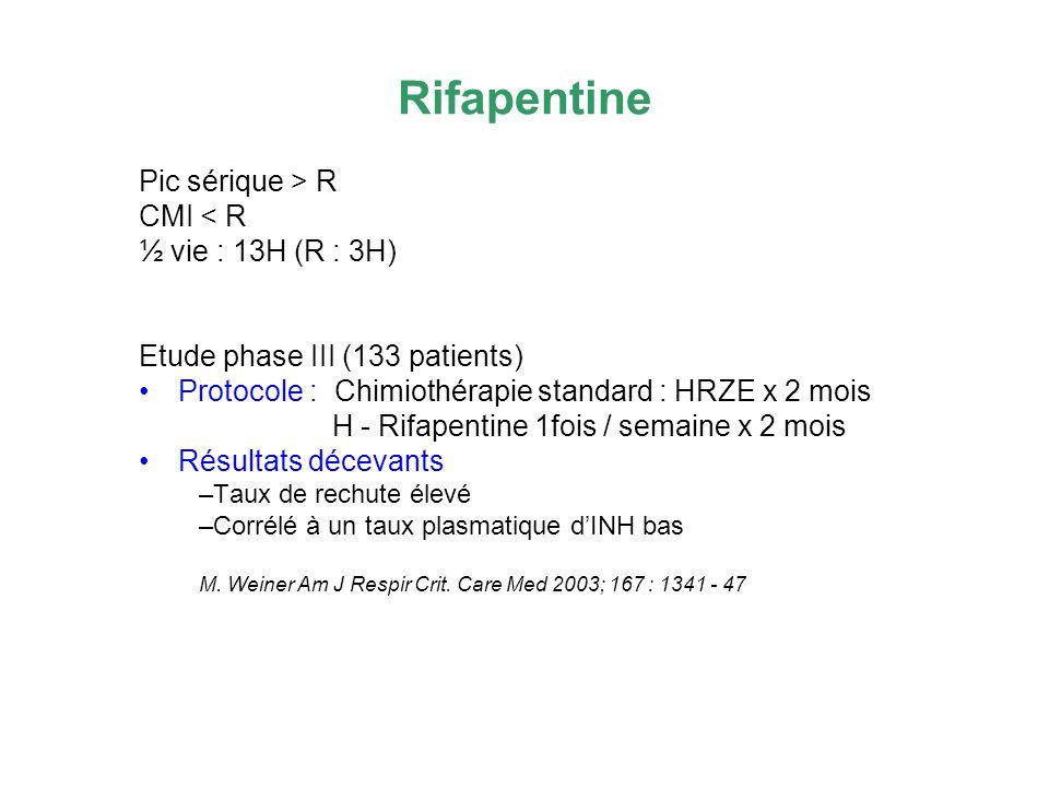 Rifapentine Pic sérique > R CMI < R ½ vie : 13H (R : 3H) Etude phase III (133 patients) Protocole : Chimiothérapie standard : HRZE x 2 mois H - Rifape
