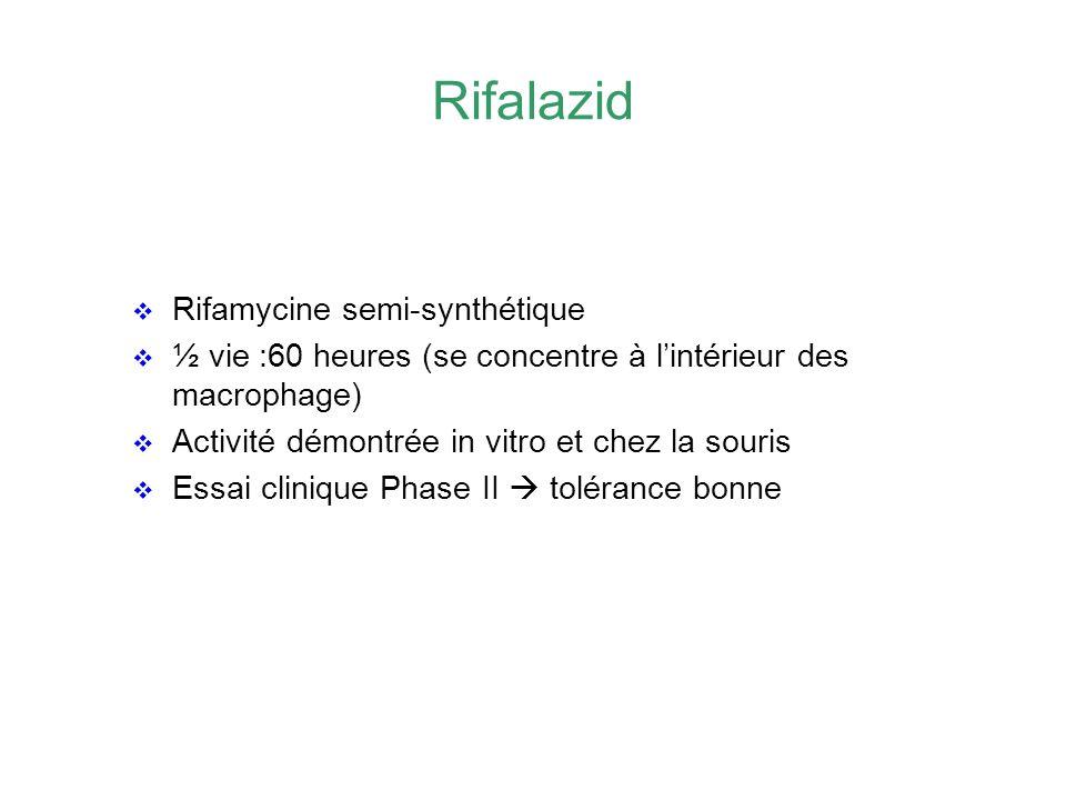 Rifalazid Rifamycine semi-synthétique ½ vie :60 heures (se concentre à lintérieur des macrophage) Activité démontrée in vitro et chez la souris Essai