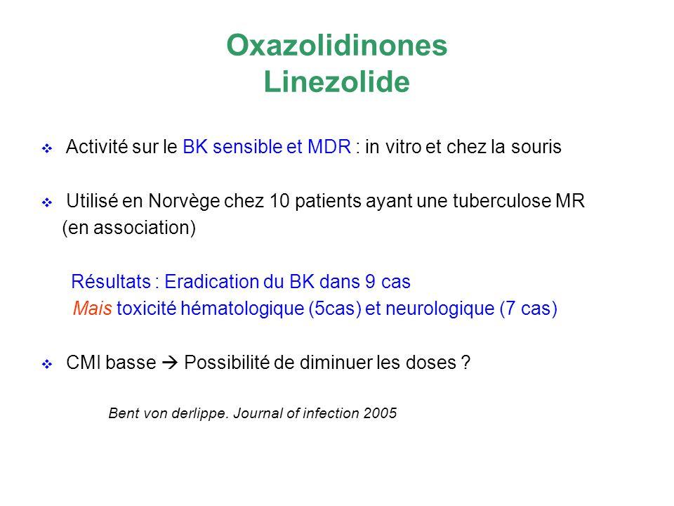 Oxazolidinones Linezolide Activité sur le BK sensible et MDR : in vitro et chez la souris Utilisé en Norvège chez 10 patients ayant une tuberculose MR
