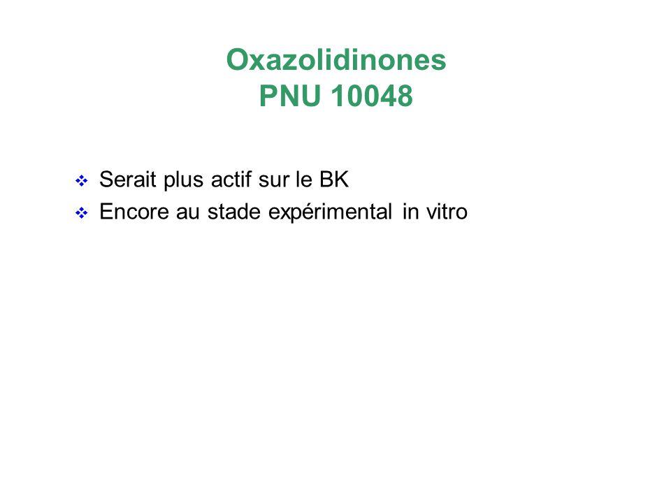 Oxazolidinones PNU 10048 Serait plus actif sur le BK Encore au stade expérimental in vitro