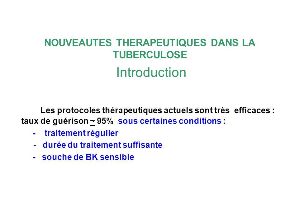 NOUVEAUTES THERAPEUTIQUES DANS LA TUBERCULOSE Introduction Les protocoles thérapeutiques actuels sont très efficaces : taux de guérison ~ 95% sous cer