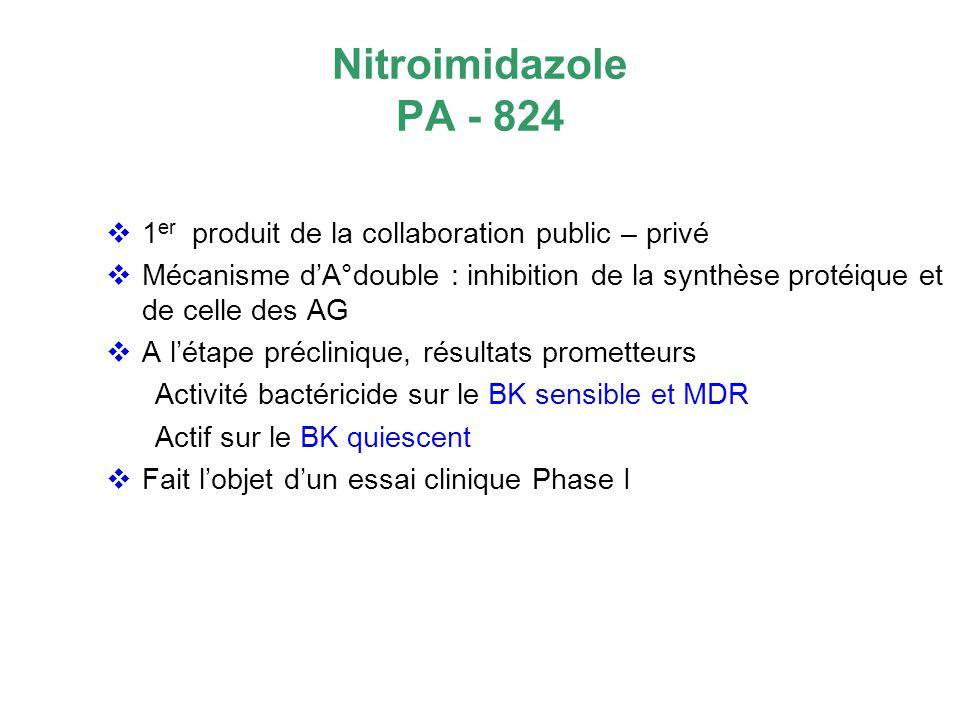 Nitroimidazole PA - 824 1 er produit de la collaboration public – privé Mécanisme dA°double : inhibition de la synthèse protéique et de celle des AG A