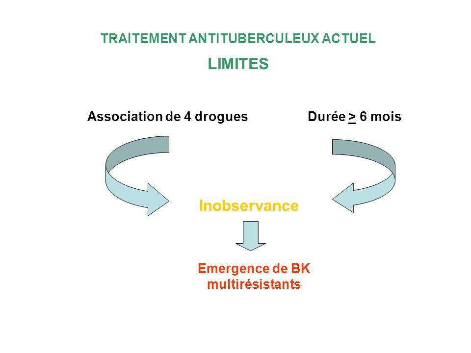 TRAITEMENT ANTITUBERCULEUX ACTUEL LIMITES Association de 4 drogues Durée > 6 mois Inobservance Emergence de BK multirésistants