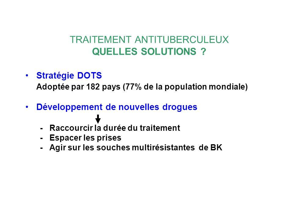 TRAITEMENT ANTITUBERCULEUX QUELLES SOLUTIONS ? Stratégie DOTS Adoptée par 182 pays (77% de la population mondiale) Développement de nouvelles drogues