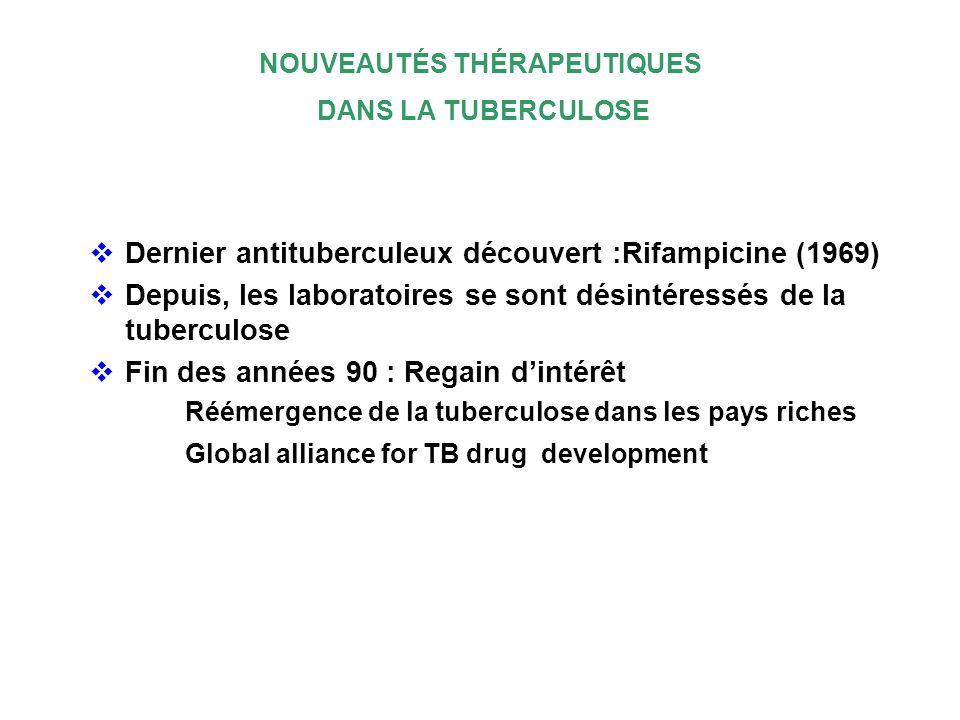 NOUVEAUTÉS THÉRAPEUTIQUES DANS LA TUBERCULOSE Dernier antituberculeux découvert :Rifampicine (1969) Depuis, les laboratoires se sont désintéressés de