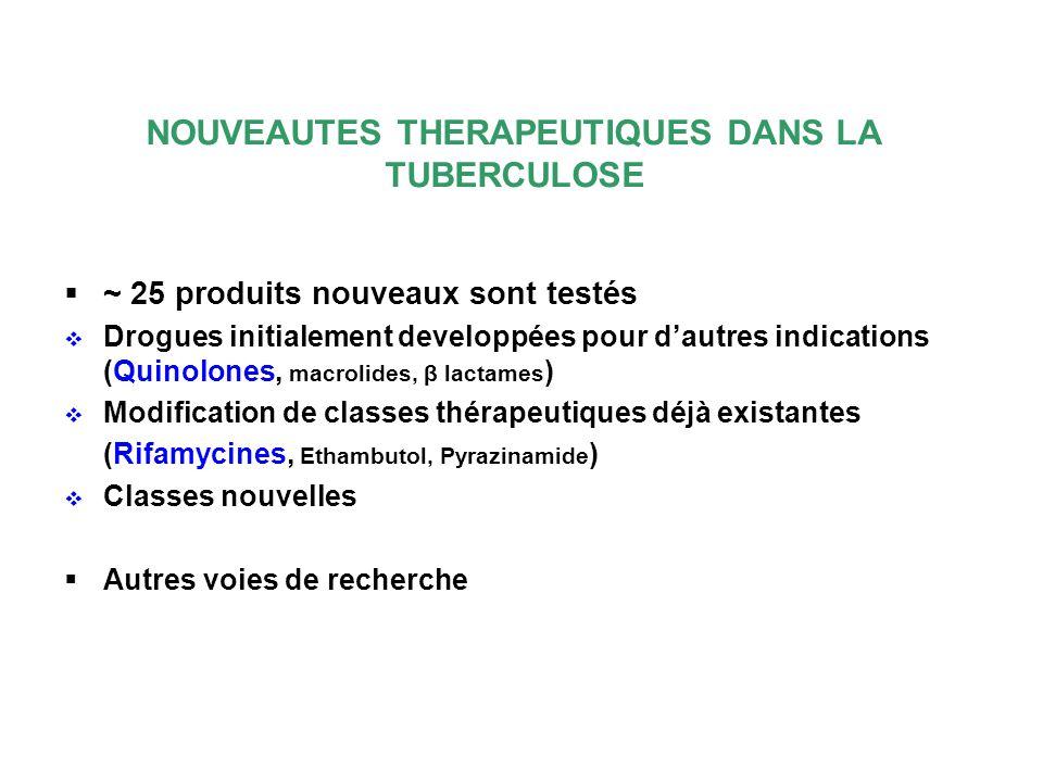 NOUVEAUTES THERAPEUTIQUES DANS LA TUBERCULOSE ~ 25 produits nouveaux sont testés Drogues initialement developpées pour dautres indications (Quinolones