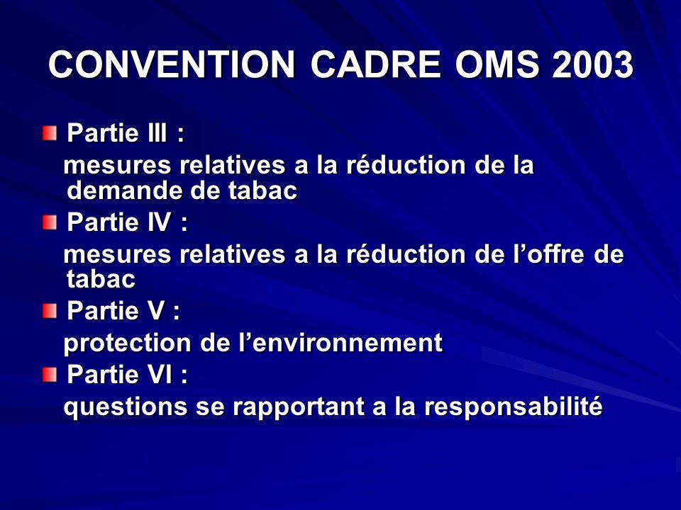 CONVENTION CADRE OMS 2003 Partie III : mesures relatives a la réduction de la demande de tabac mesures relatives a la réduction de la demande de tabac