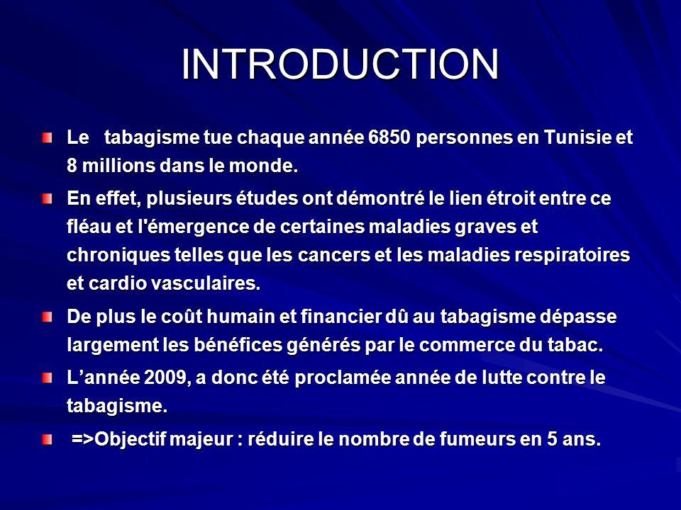 INTRODUCTION Le tabagisme tue chaque année 6850 personnes en Tunisie et 8 millions dans le monde. En effet, plusieurs études ont démontré le lien étro