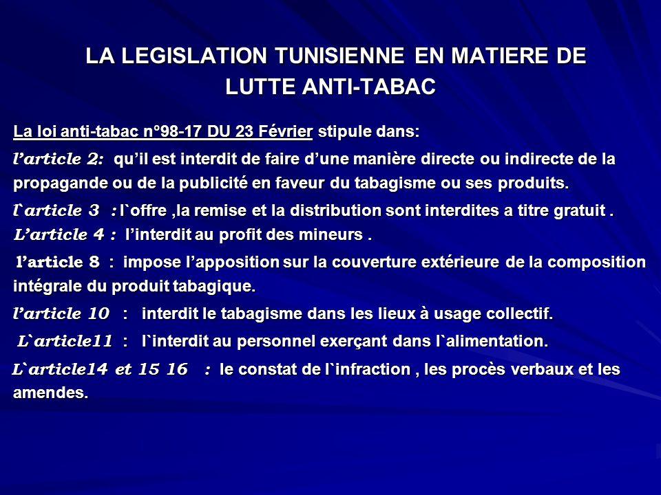 LA LEGISLATION TUNISIENNE EN MATIERE DE LUTTE ANTI-TABAC LA LEGISLATION TUNISIENNE EN MATIERE DE LUTTE ANTI-TABAC La loi anti-tabac n°98-17 DU 23 Févr