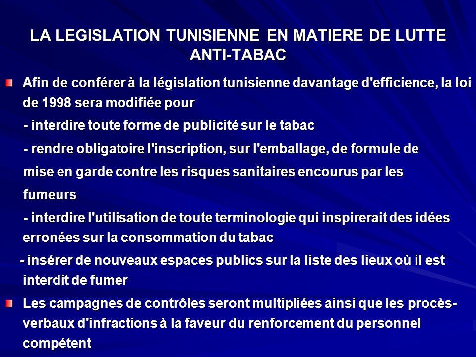 LA LEGISLATION TUNISIENNE EN MATIERE DE LUTTE ANTI-TABAC Afin de conférer à la législation tunisienne davantage d'efficience, la loi de 1998 sera modi