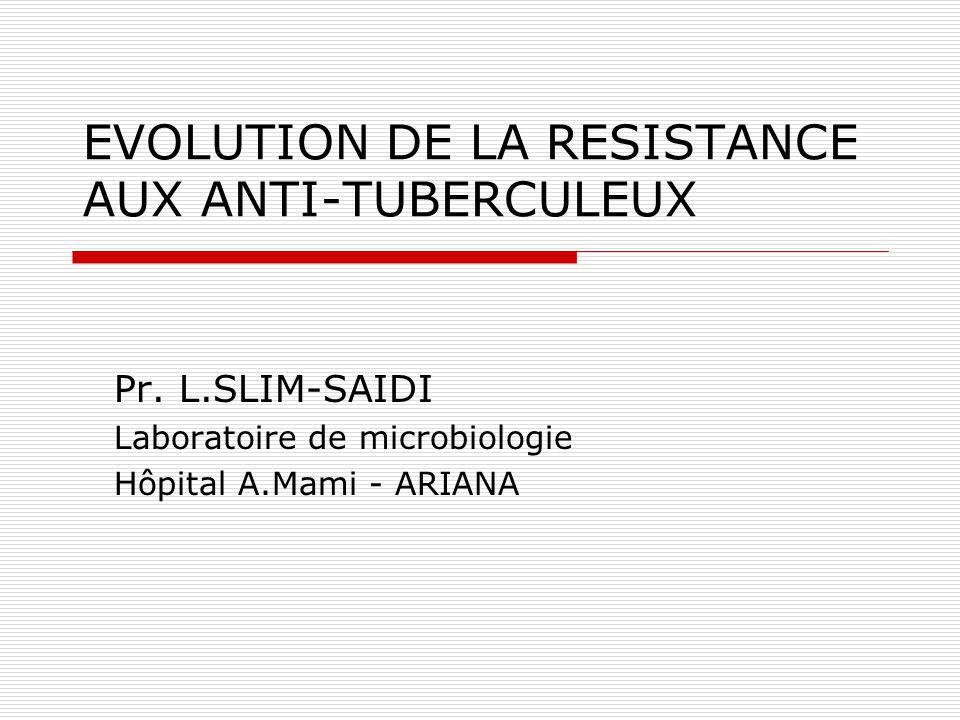 EVOLUTION DE LA RESISTANCE AUX ANTI-TUBERCULEUX Pr. L.SLIM-SAIDI Laboratoire de microbiologie Hôpital A.Mami - ARIANA