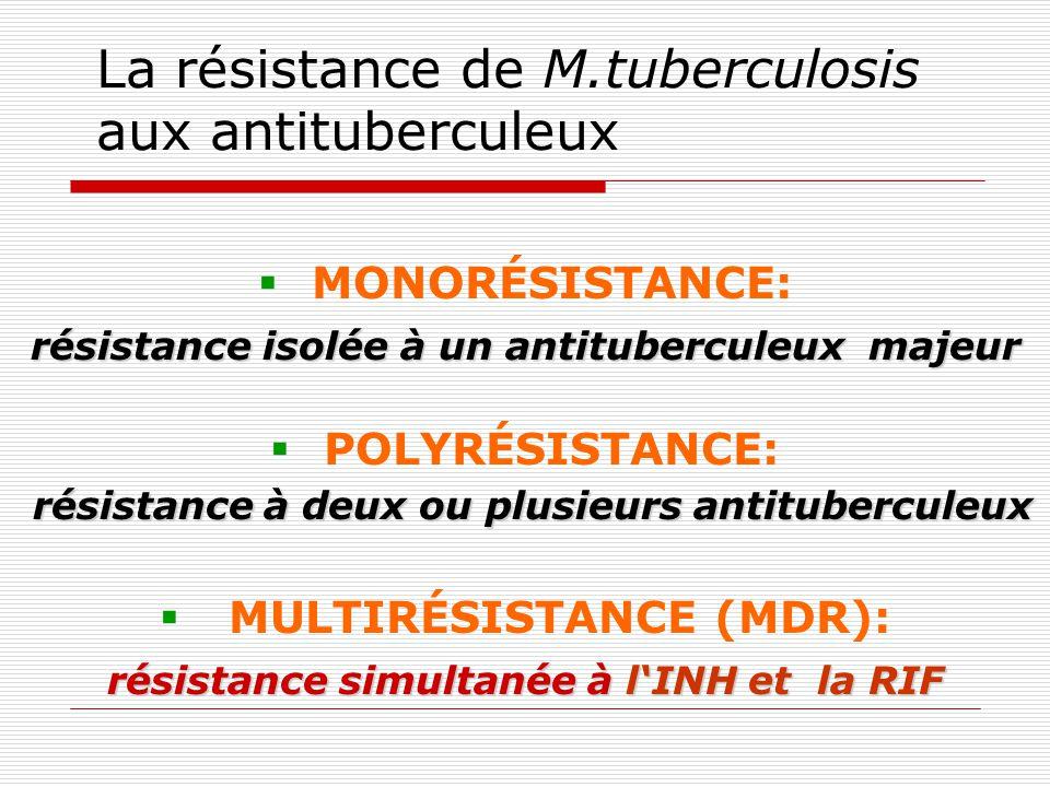 La résistance de M.tuberculosis aux antituberculeux MONORÉSISTANCE: résistance isolée à un antituberculeux majeur POLYRÉSISTANCE: résistance à deux ou