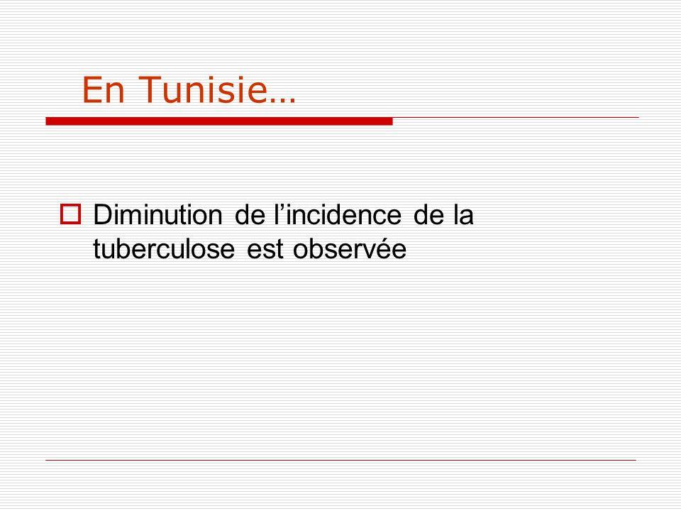 En Tunisie… Diminution de lincidence de la tuberculose est observée