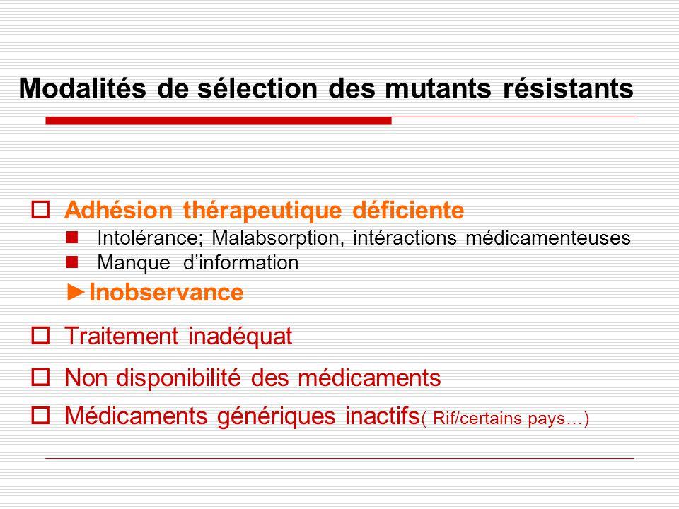 Modalités de sélection des mutants résistants Adhésion thérapeutique déficiente Intolérance; Malabsorption, intéractions médicamenteuses Manque dinfor