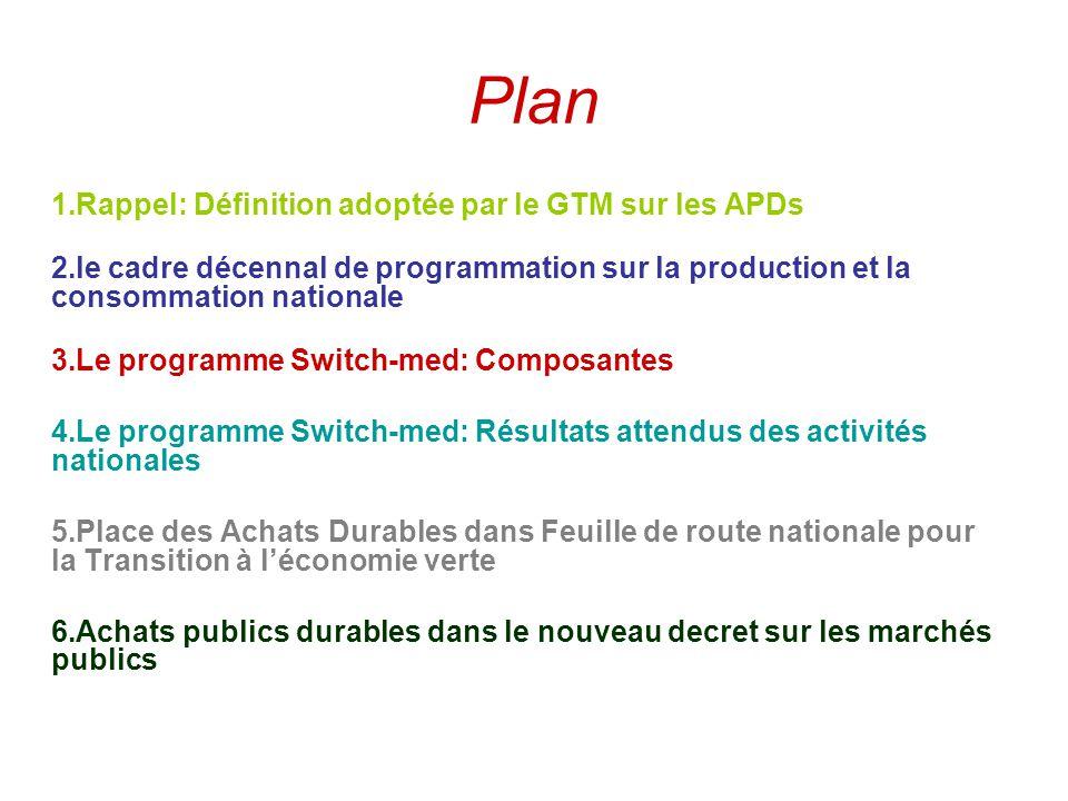 Plan 1.Rappel: Définition adoptée par le GTM sur les APDs 2.le cadre décennal de programmation sur la production et la consommation nationale 3.Le pro