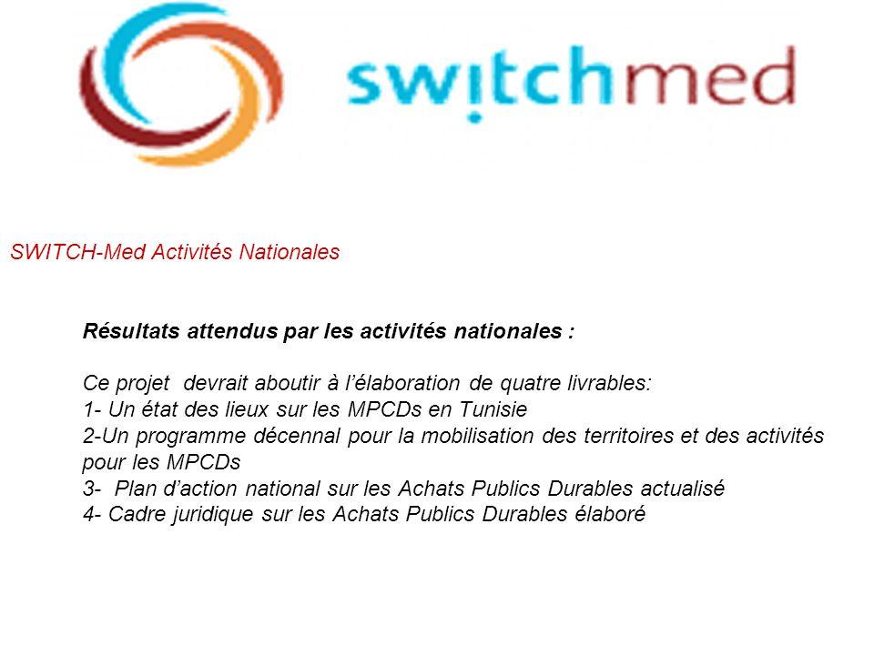 SWITCH-Med Activités Nationales Résultats attendus par les activités nationales : Ce projet devrait aboutir à lélaboration de quatre livrables: 1- Un