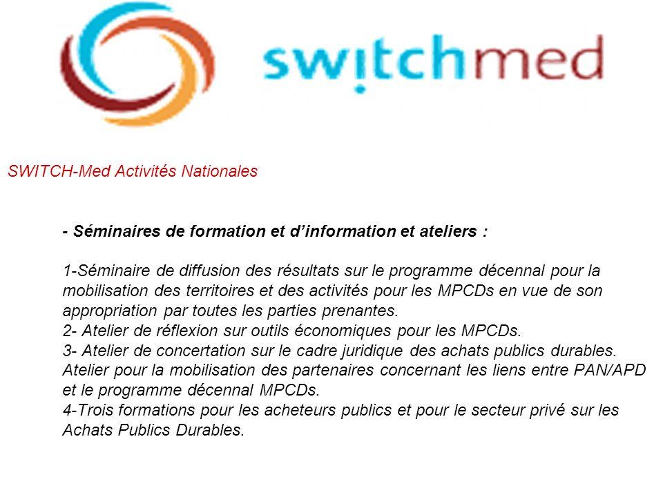 SWITCH-Med Activités Nationales - Séminaires de formation et dinformation et ateliers : 1-Séminaire de diffusion des résultats sur le programme décenn