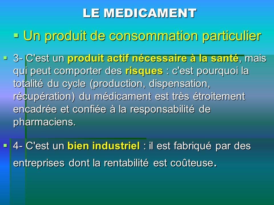 LE MEDICAMENT Un produit de consommation particulier Un produit de consommation particulier 3- C'est un produit actif nécessaire à la santé, mais qui