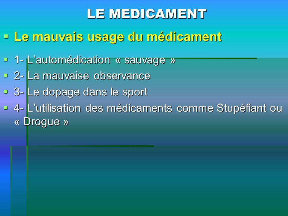 LE MEDICAMENT Le mauvais usage du médicament Le mauvais usage du médicament 1- Lautomédication « sauvage » 1- Lautomédication « sauvage » 2- La mauvai