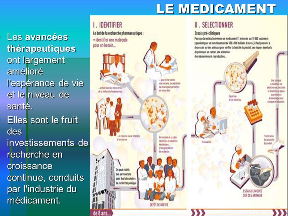 LE MEDICAMENT Les avancées thérapeutiques ont largement amélioré l'espérance de vie et le niveau de santé. Les avancées thérapeutiques ont largement a