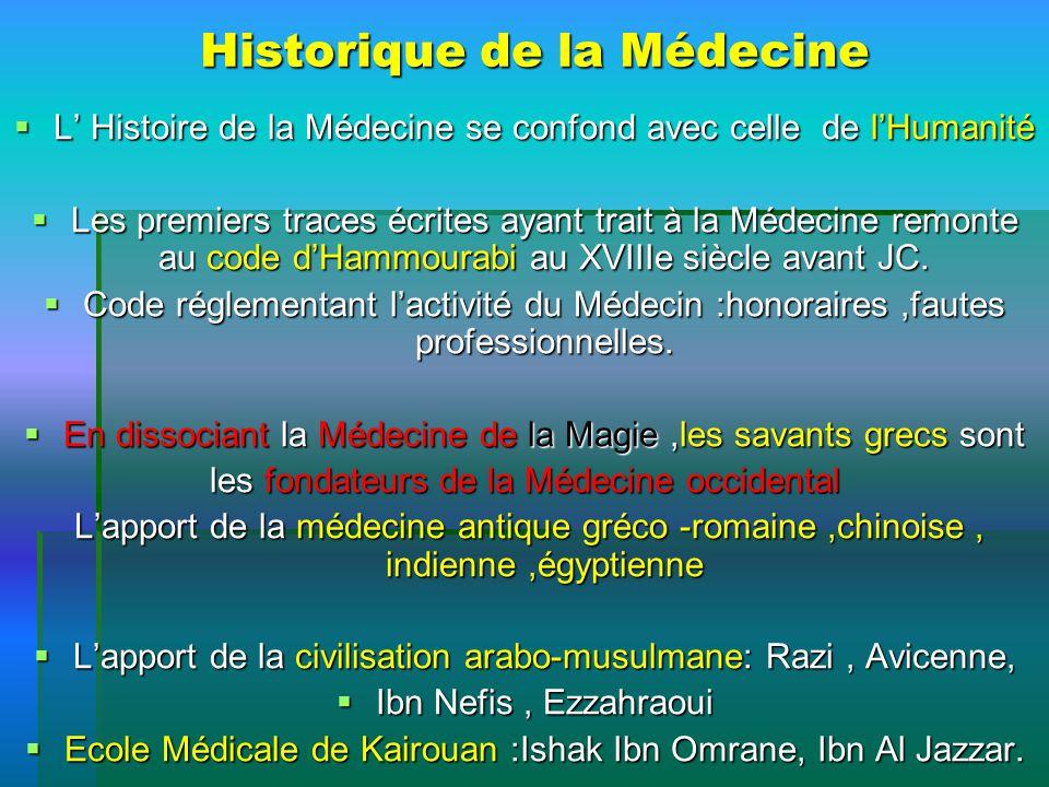 Historique de la Médecine L Histoire de la Médecine se confond avec celle de lHumanité L Histoire de la Médecine se confond avec celle de lHumanité Le