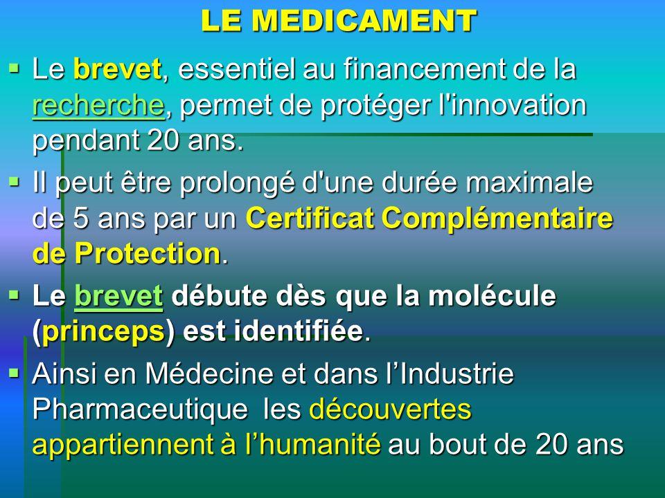 LE MEDICAMENT Le brevet, essentiel au financement de la recherche, permet de protéger l'innovation pendant 20 ans. Le brevet, essentiel au financement