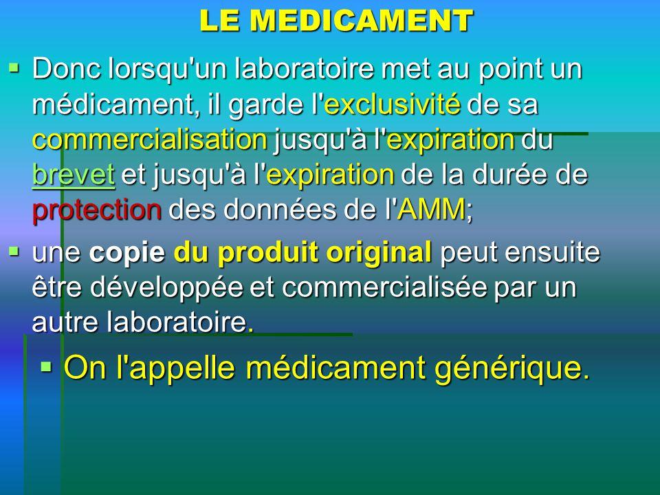 LE MEDICAMENT Donc lorsqu'un laboratoire met au point un médicament, il garde l'exclusivité de sa commercialisation jusqu'à l'expiration du brevet et