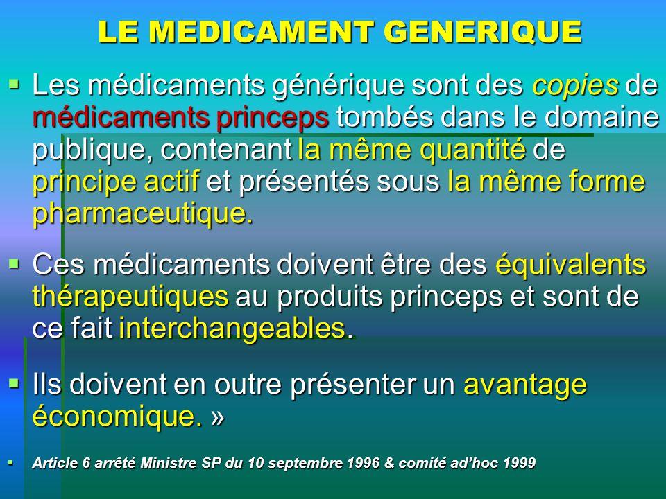 LE MEDICAMENT GENERIQUE Les médicaments générique sont des copies de médicaments princeps tombés dans le domaine publique, contenant la même quantité