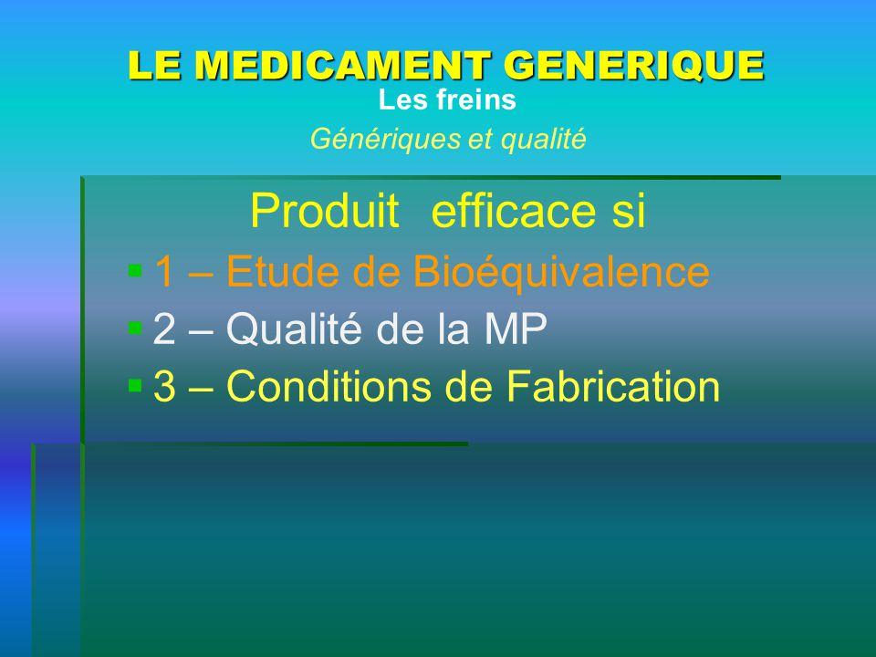 LE MEDICAMENT GENERIQUE Les freins Génériques et qualité Produit efficace si 1 – Etude de Bioéquivalence 2 – Qualité de la MP 3 – Conditions de Fabric