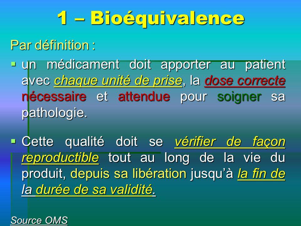 1 – Bioéquivalence Par définition : un médicament doit apporter au patient avec chaque unité de prise, la dose correcte nécessaire et attendue pour so