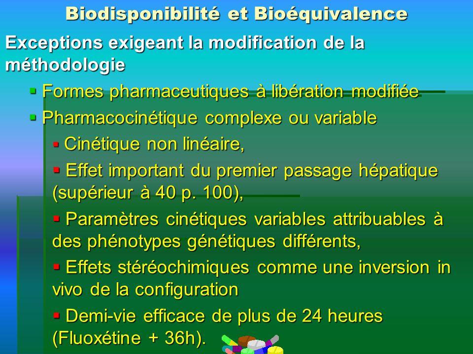 Biodisponibilité et Bioéquivalence Exceptions exigeant la modification de la méthodologie Formes pharmaceutiques à libération modifiée Formes pharmace