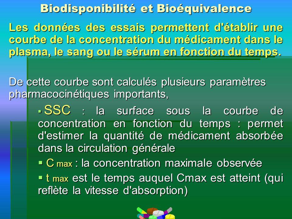Biodisponibilité et Bioéquivalence Les données des essais permettent d'établir une courbe de la concentration du médicament dans le plasma, le sang ou