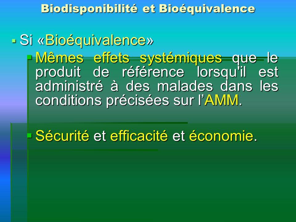 Biodisponibilité et Bioéquivalence Si «Bioéquivalence» Si «Bioéquivalence» Mêmes effets systémiques que le produit de référence lorsqu'il est administ