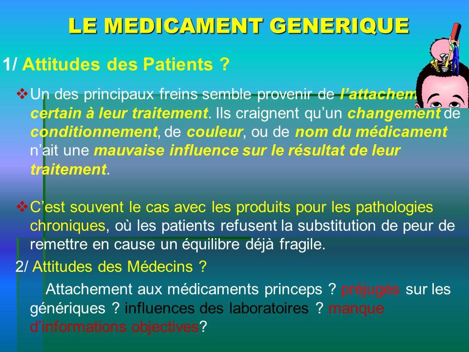 LE MEDICAMENT GENERIQUE 1/ Attitudes des Patients ? Un des principaux freins semble provenir de lattachement de certain à leur traitement. Ils craigne