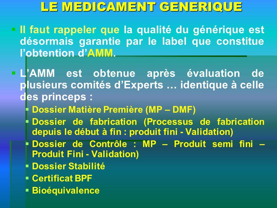LE MEDICAMENT GENERIQUE Il faut rappeler que la qualité du générique est désormais garantie par le label que constitue lobtention dAMM. LAMM est obten