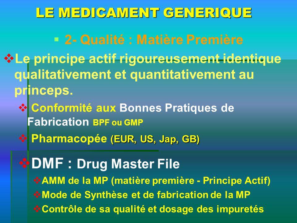 LE MEDICAMENT GENERIQUE 2- Qualité : Matière Première Le principe actif rigoureusement identique qualitativement et quantitativement au princeps. Conf