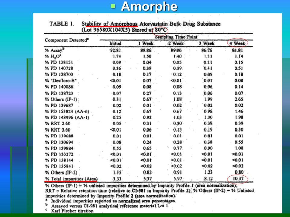 Amorphe Amorphe
