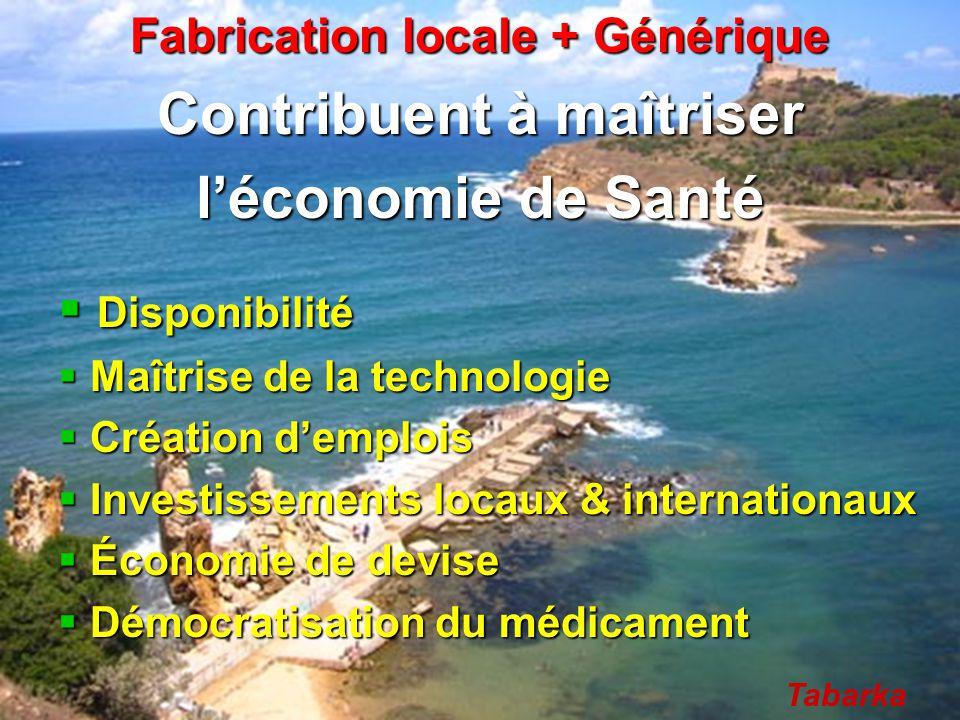 Fabrication locale + Générique Contribuent à maîtriser léconomie de Santé Disponibilité Disponibilité Maîtrise de la technologie Maîtrise de la techno